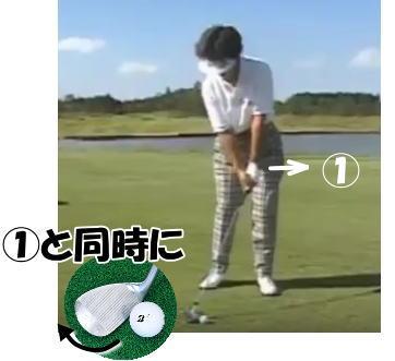 ゴルフクラブのフェイス面が開く