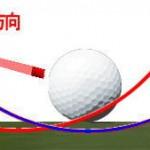 応急処置!ゴルフボールを見下せばダフリは直る?ゴルフ裏技!