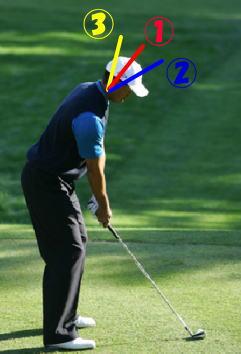 ゴルフのトップ、ダフリ撲滅練習法1