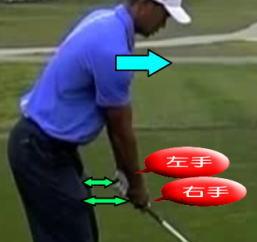 ゴルフのアドレス 右手と左手の関係