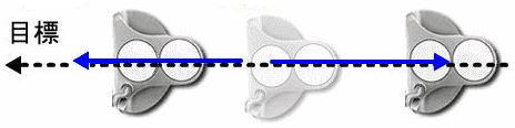 タイガーウッズは2つのパッティングを使い分けている!パット上達物理学