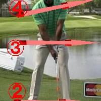 ゴルファー前方からの写真 すべてのラインが水平ではない