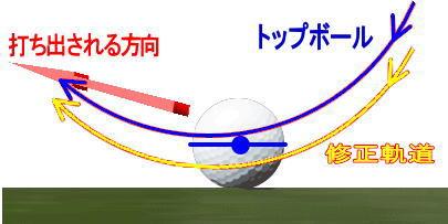 ゴルフのトップとダフリの現象2